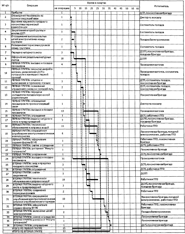 Wорлд висион т38 схема