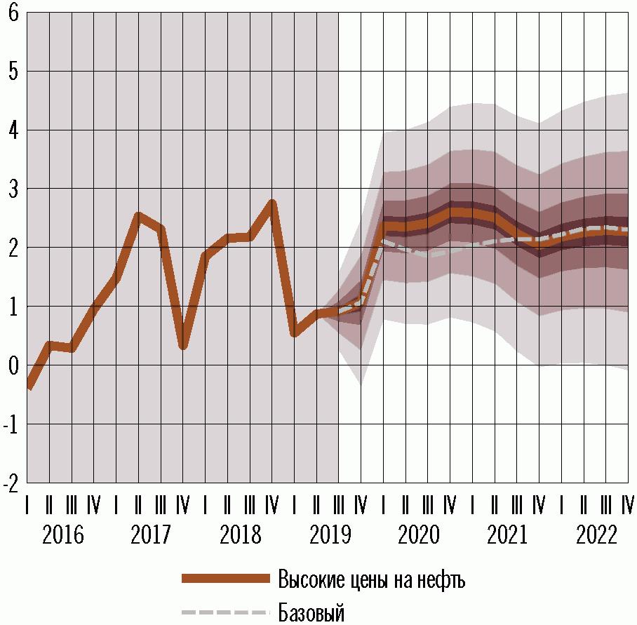 Количество действующих кредитных организаций на 01.01 2020